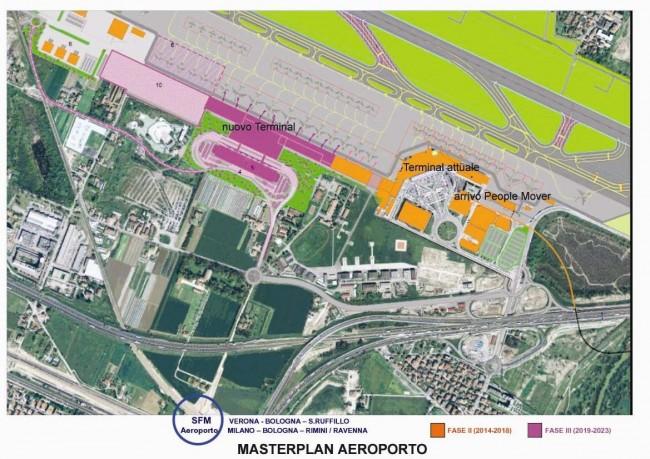 Masterplan-Aeroporto-fase-II-e-III - Nuovo Terminal